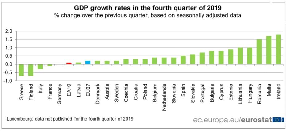 GDP_GROWTH_RATE_2020